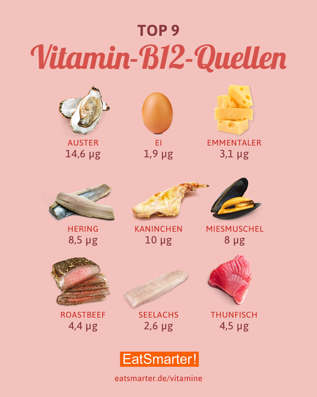 Vitamin-B10-Mangel erkennen & behandeln  EAT SMARTER
