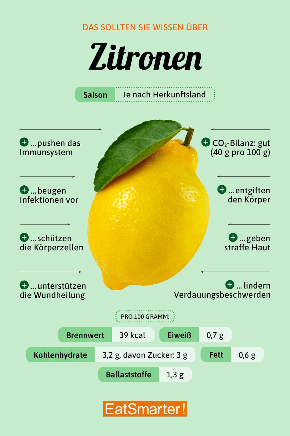 Ich möchte Gewichtsband Zitrone verlieren